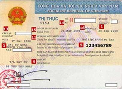 Vietnam Entry Visa