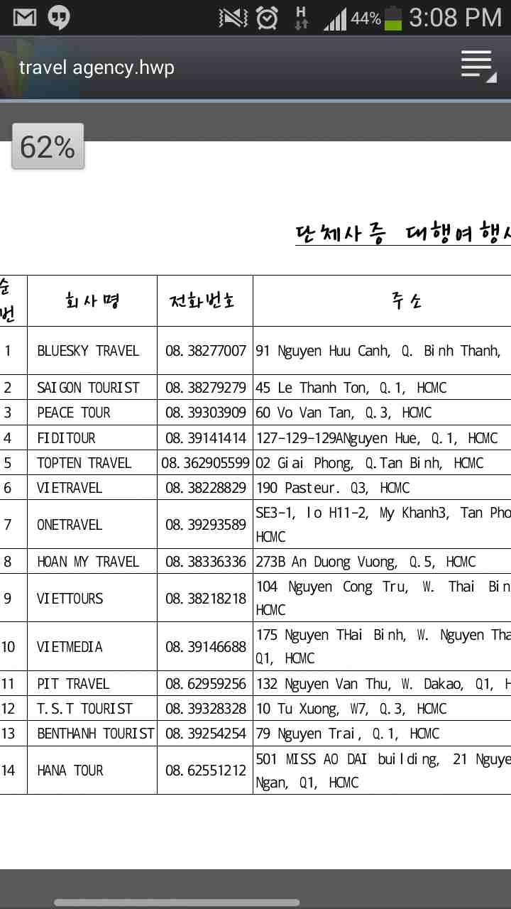 14 công ty du lịch được lãnh sự quán chỉ định bởi Hàn Quốc