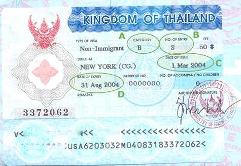 Các nước miễn thị thực vào Thái Lan